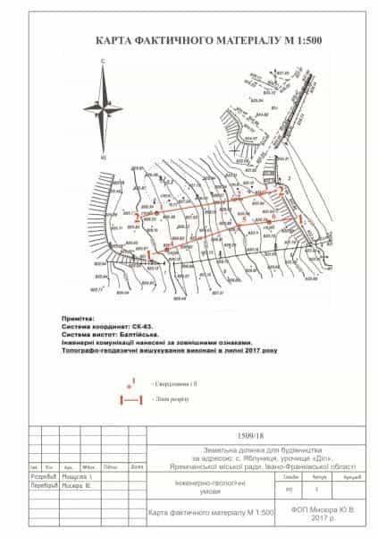 Інженерно-геологічні і геодезичні дослідження с. Яблуниця