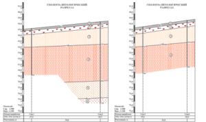 инженерно геологические изыскания для строительства Днепр