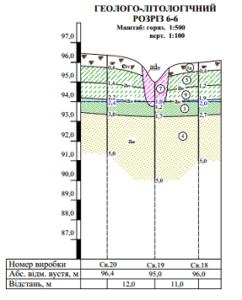 геологические изыскания грунта Запорожье
