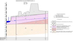 геологические изыскания Донецк