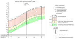 Геология под строительство солнечных батарей