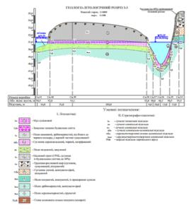 геология участка Днепр