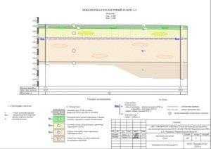 Инженерно-геологические исследования в Черниговской области