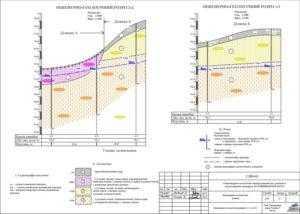 Інженерно-геологічні вишукування у Ржищеві